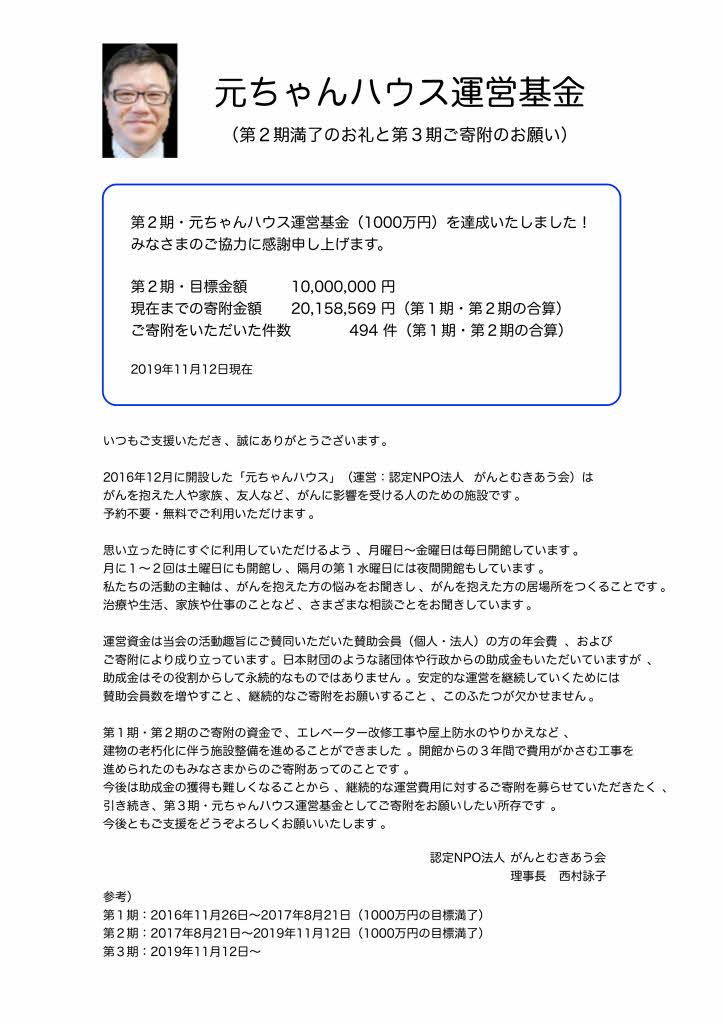 元ちゃんハウス運営基金達成報告